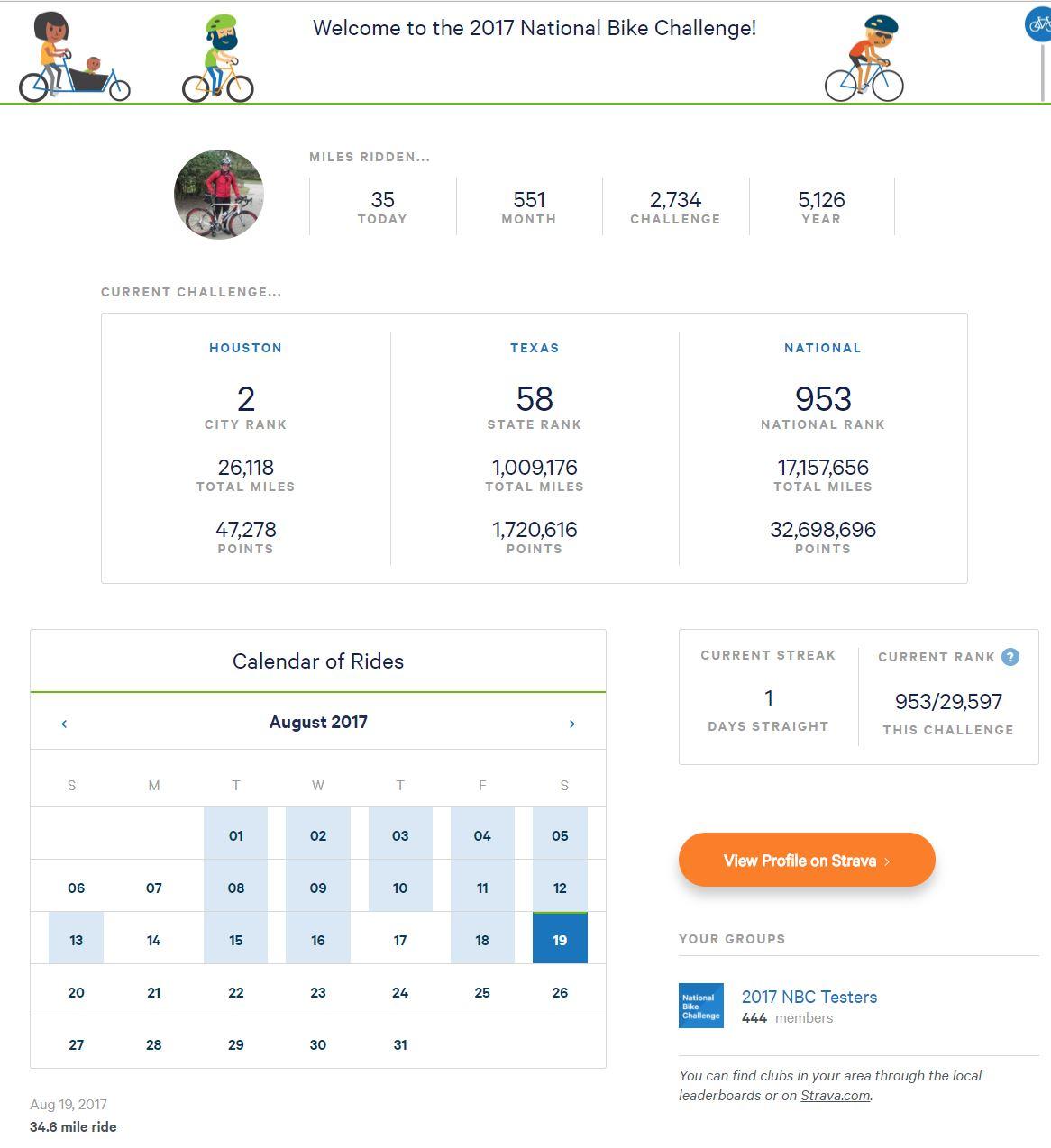 National Bike Challenge Standing