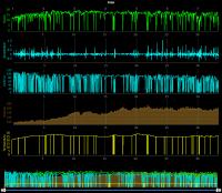 4-1-2014 GC Metric Charts
